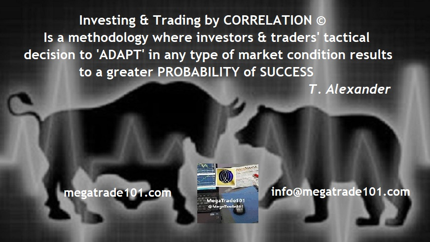 Correlation Strategies