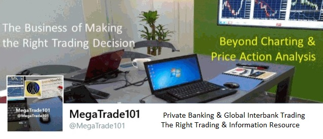 The Buness of Making the Right Trading Decision